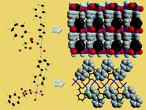 esquema creacion nanomateriales