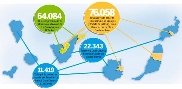 Lotería 2012 - Mapa Canarias