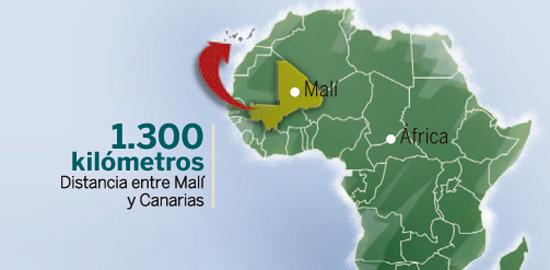 Mali-Canarias