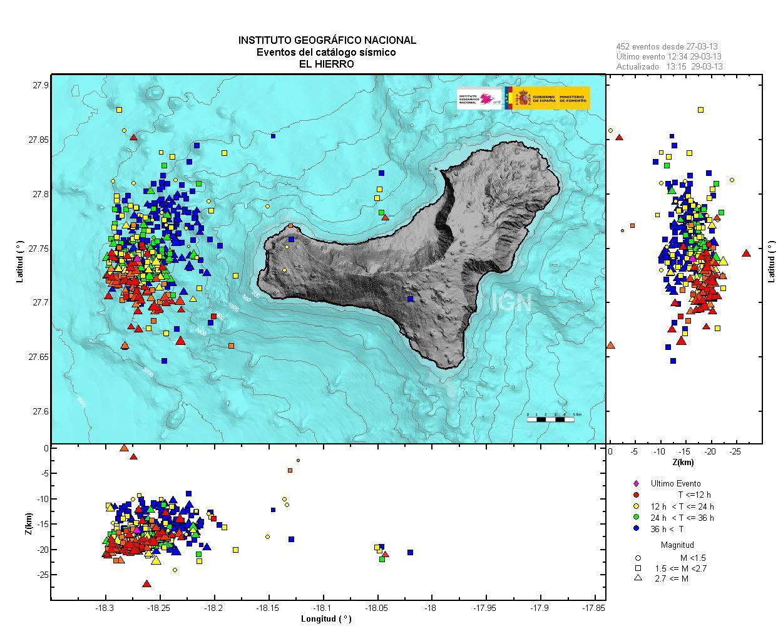Imagen de los sismos ocurridos durante el día de hoy en El Hierro. | DA