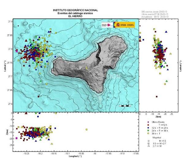 Localización de los terremotos de los últimos tres días. | DA