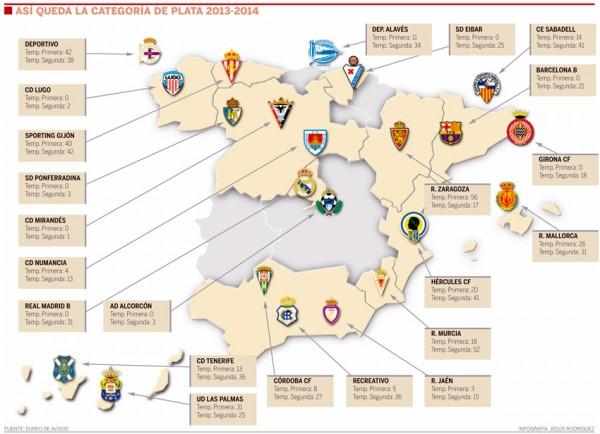Segunda División A Mapa