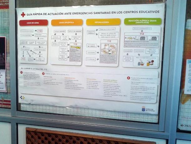 Guía de actuación en casos de emergencias.