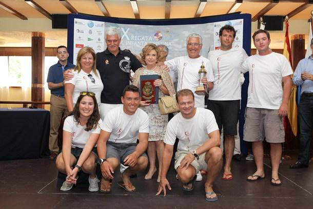 'Canaria Explosivos' ganador de la clase OCR II y absoluto de la Regata SAR Infanta Cristina. | TONY CUADRADO (ACAN)