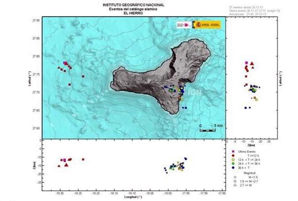 IGN dos zonas sismicidad en El Hierro