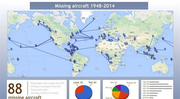 Un mapa que muestra los aviones que han desaparecido desde 1948