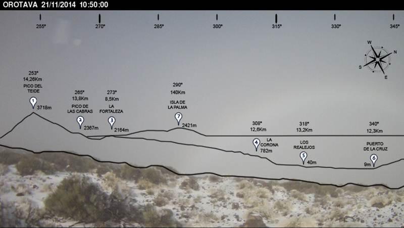 En la web del observatorio de Izaña también se muestra (aunque aquí la niebla lo impide) qué se puede ver. | IZAÑA