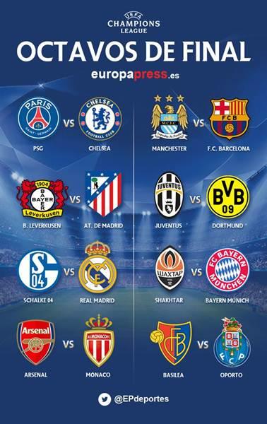 Emparejamientos de octavos de final de la Liga de Campeones. | EP