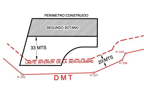 Esquema simple que muestra la parte que invade servidumbre. / DA