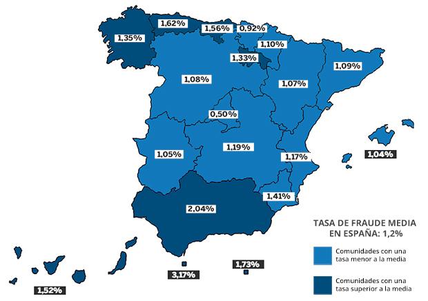 TASA FRAUDE ASEGURADORAS ESPAÑA