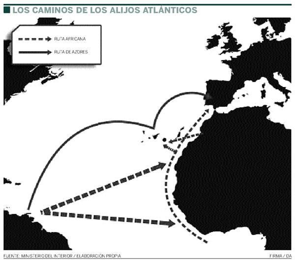 alijos atlánticos