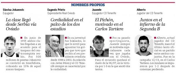 Report Tenerife Oviedo