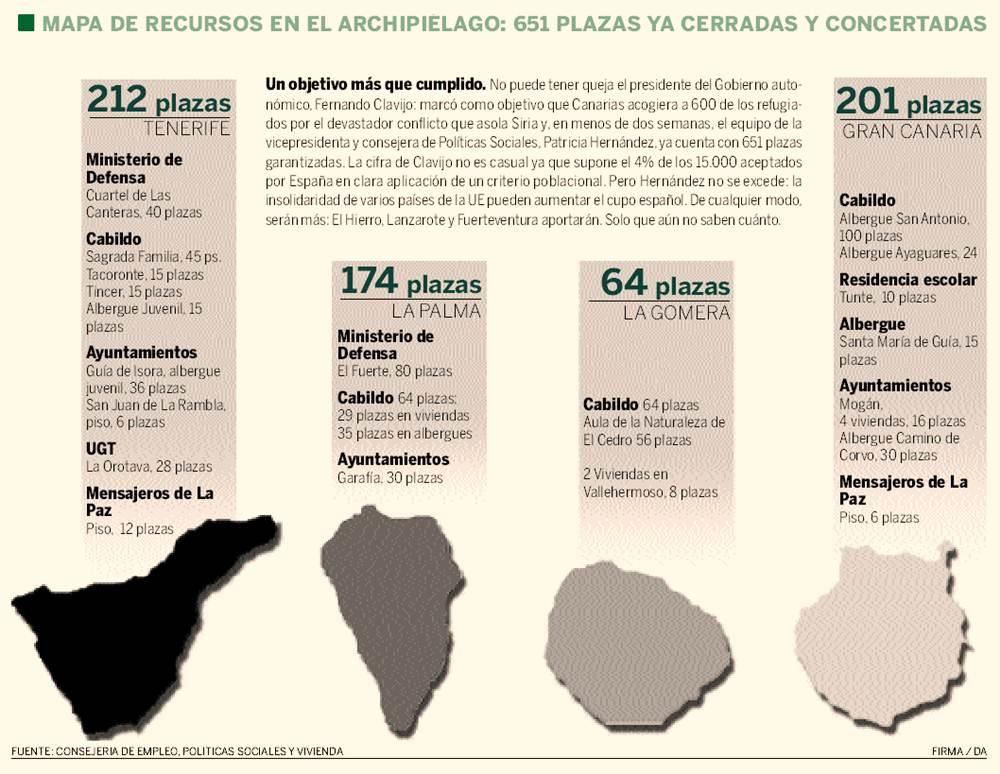 mapa recursos Canarias para refugiados