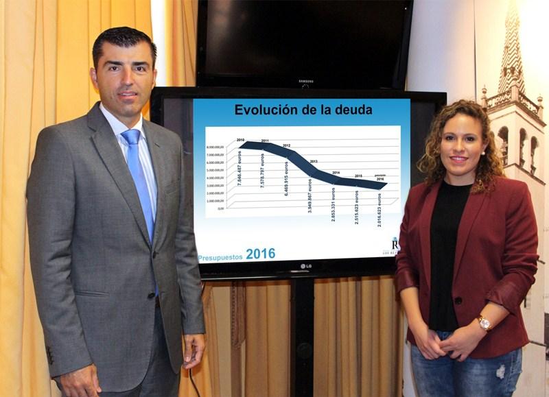 El alcalde Manuel Domínguez y la concejala de Hacienda, Laura Lima, presentaron las nuevas cuentas. / DA