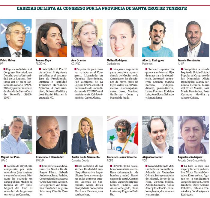 CABEZAS LISTA CONGRESO SC TENERIFE 2015