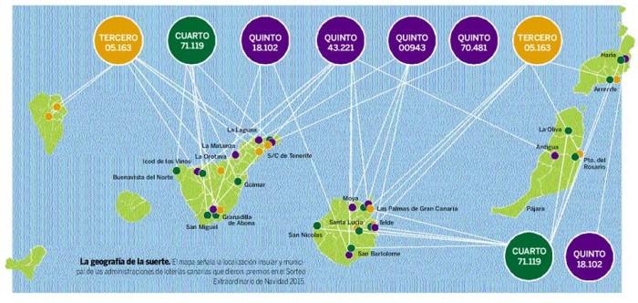 mapa lotería 2015