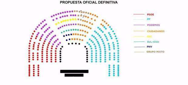 Nueva ubicación de Podemos en el Congreso. | DA