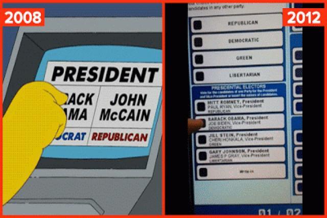 S manipulación de las votaciones