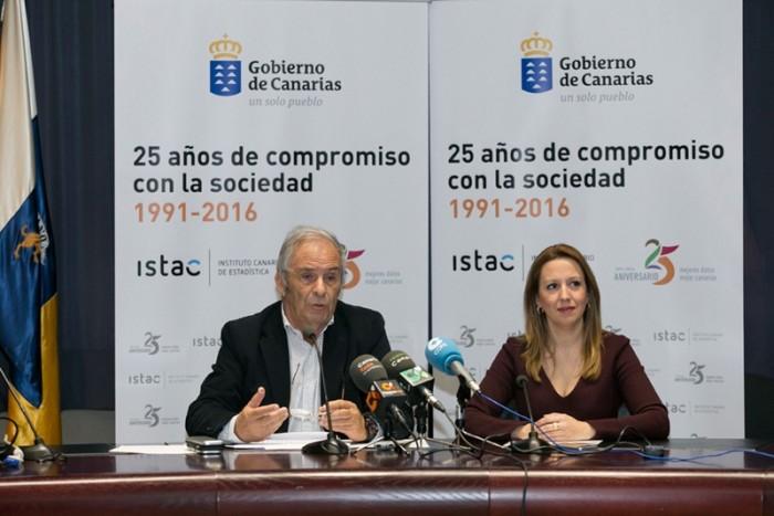 La consejera Rosa Dávila (dcha) y el director del Istac, Juan Jesús Ayala, durante la rueda de prensa. / DA